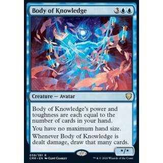 Body of Knowledge - FOIL
